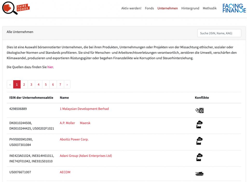Faire-Fonds.info Unternehmensdatenbank