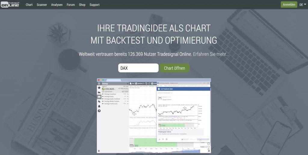 Chartanalyse Software Tradesignal Online