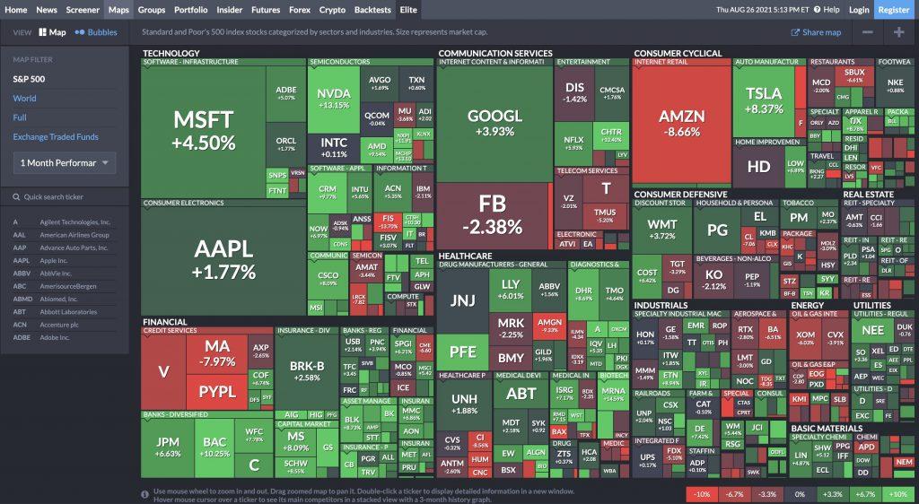 Finviz Aktien Tool Map