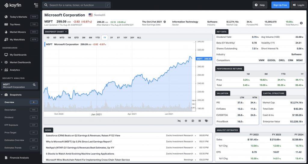 Aktien bewerten Tool Koyfin